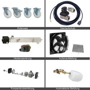 AquaZero Optionen